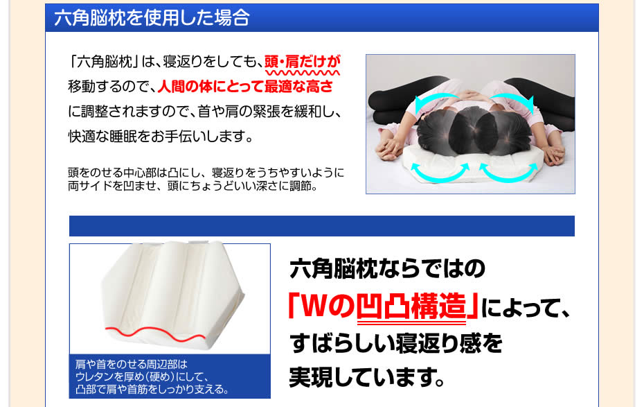 六角脳枕ならではの「Wの凹凸構造」によって素晴らしい寝返り感を実現しています。
